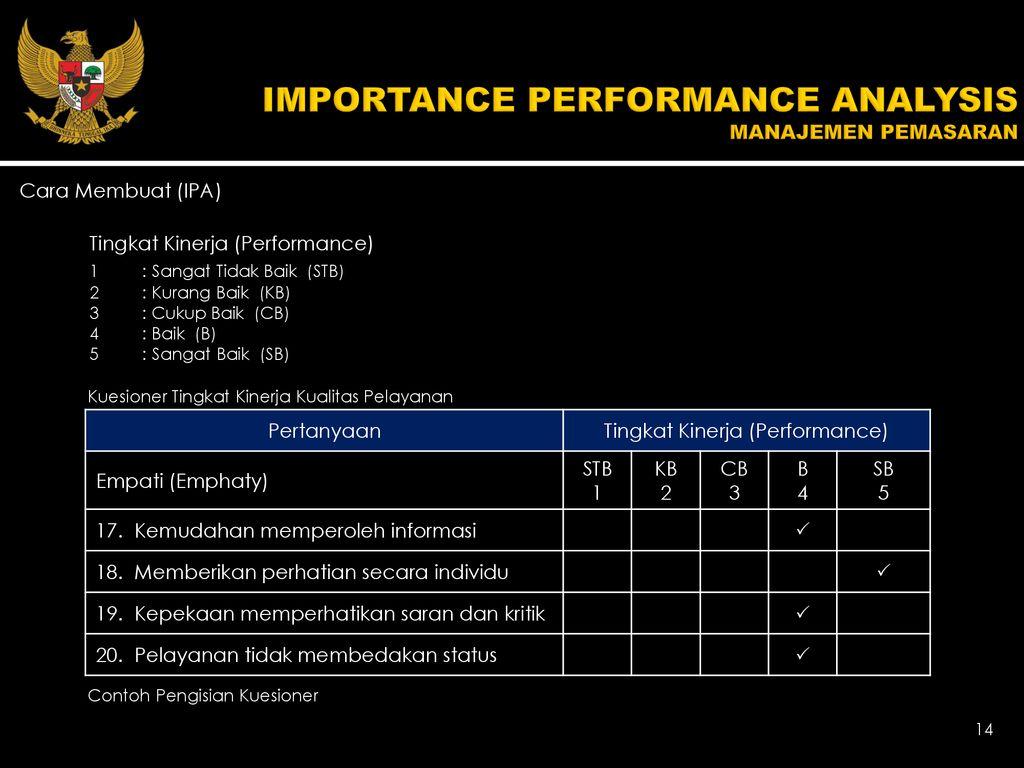 Importance Performance Analysis Manajemen Pemasaran Ppt Download