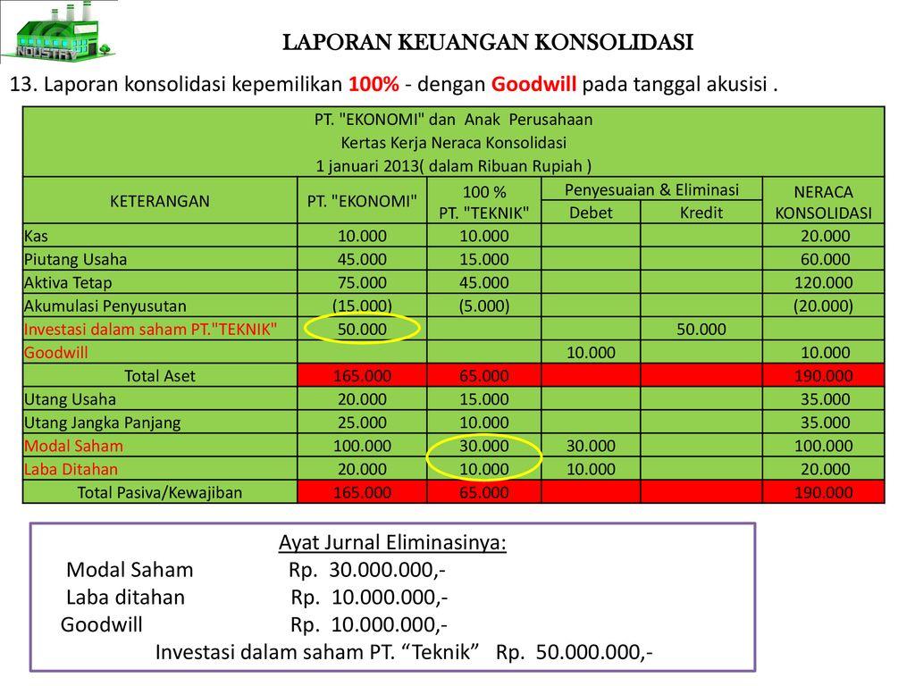 Akuntansi Keuangan Lanjut 2 Ppt Download