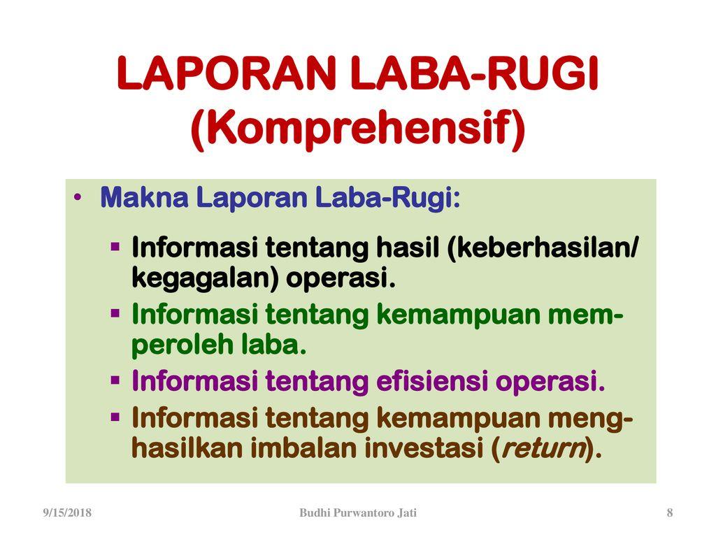 Drs Budhi Purwantoro Jati Mm Ak Ca Ppt Download