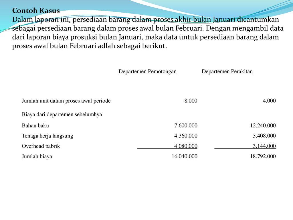 Harga Pokok Proses Dengan Metode Rata Rata Dan Fifo Ppt Download