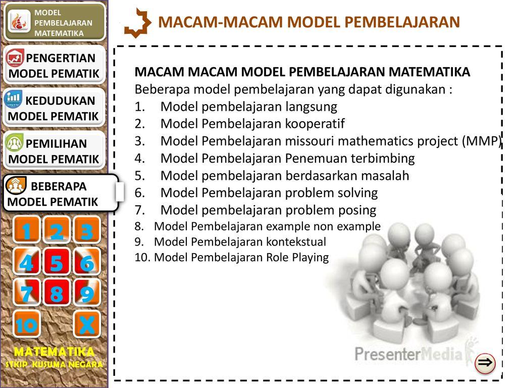 Model Pembelajaran Matematika Ppt Download