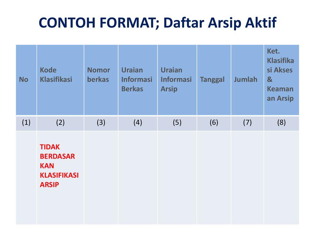 Penilaian Kinerja Jabatan Fungsional Arsiparis Ppt Download