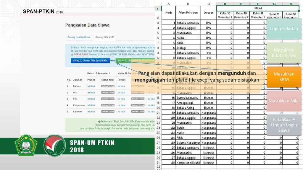 Pengisian Pdss Dan Pendaftaran Ppt Download