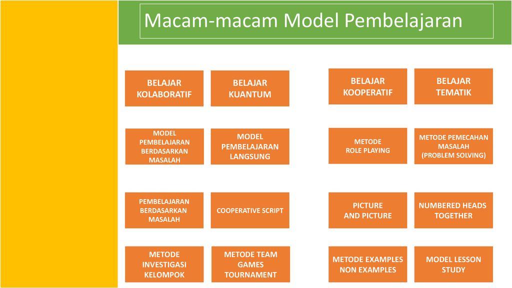 F 2013 Model Pembelajaran Oleh Kelompok 3 Ppt Download