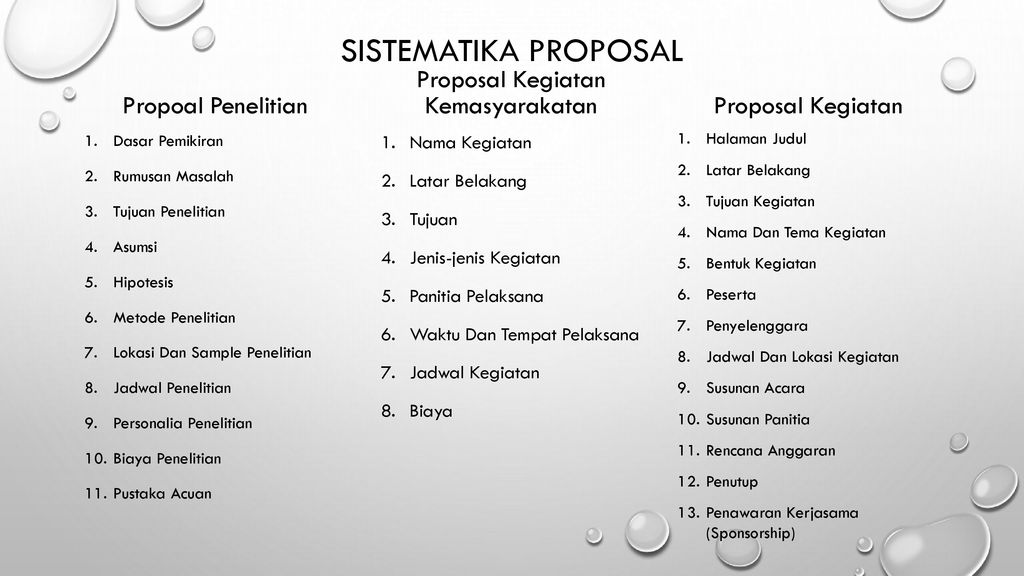 Pembuatan Proposal Dan Laporan Pertanggung Jawaban Ppt Download