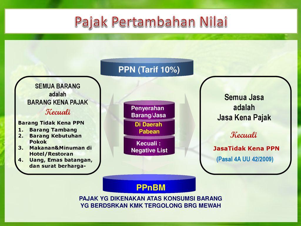 Ppn Dan Pph Smk 1 Kendal Kpp Pratama Semarang Barat 10 Mei Ppt Download