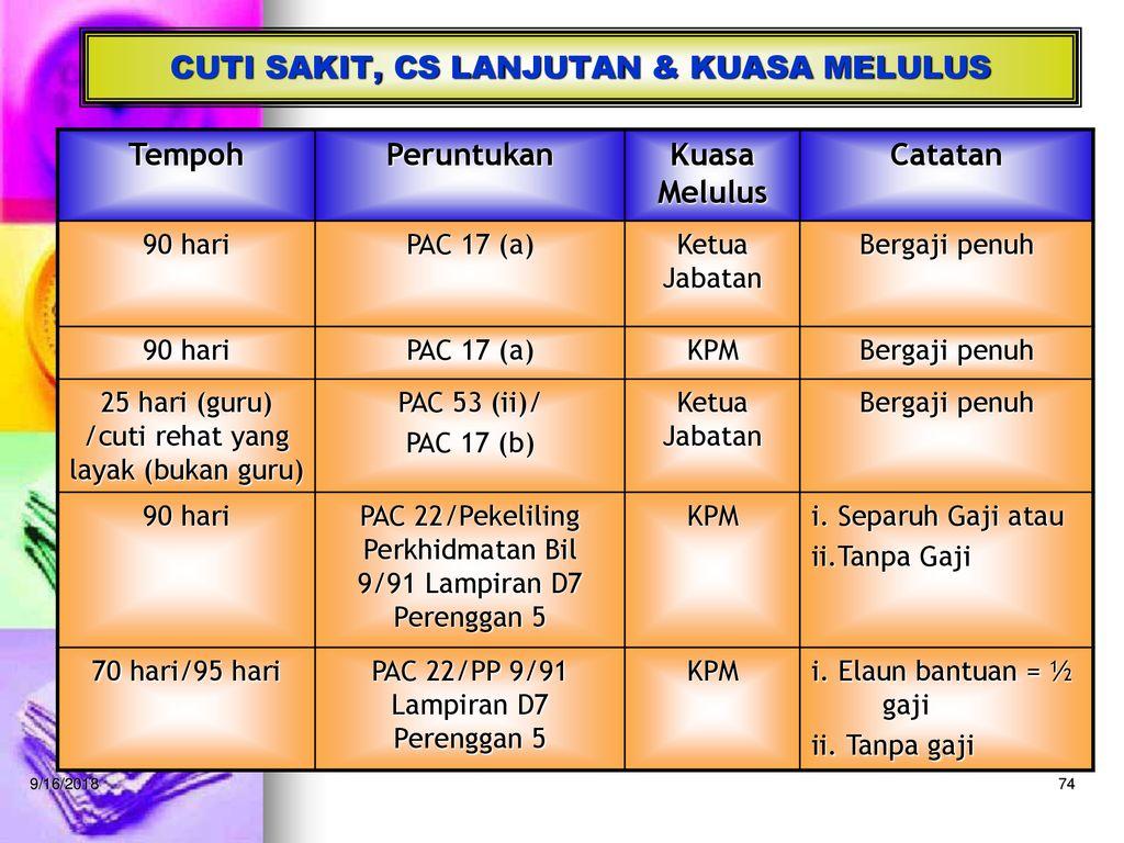 Bhg Pengurusan Sumber Manusia Kementerian Pendidikan Malaysia Ppt Download