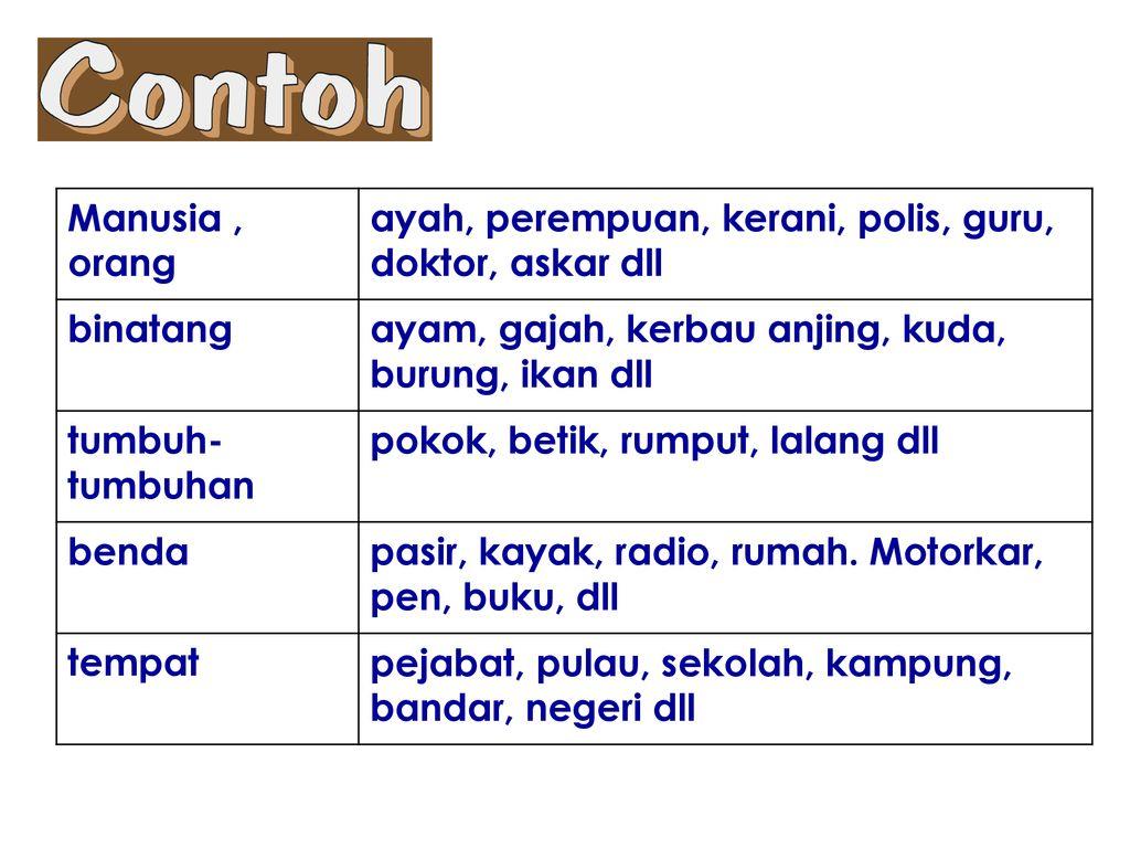Contoh Kata Nama Am Materi Pelajaran 1