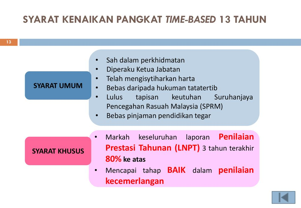 Kenaikan Pangkat Secara Time Based Berasaskan Kecemerlangan Bagi Pegawai Kumpulan Pelaksana Yang Berada Di Gred Lantikan Ppt Download