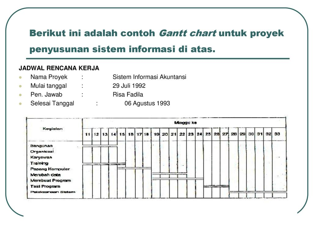 Implementasi Sistem Informasi Ppt Download