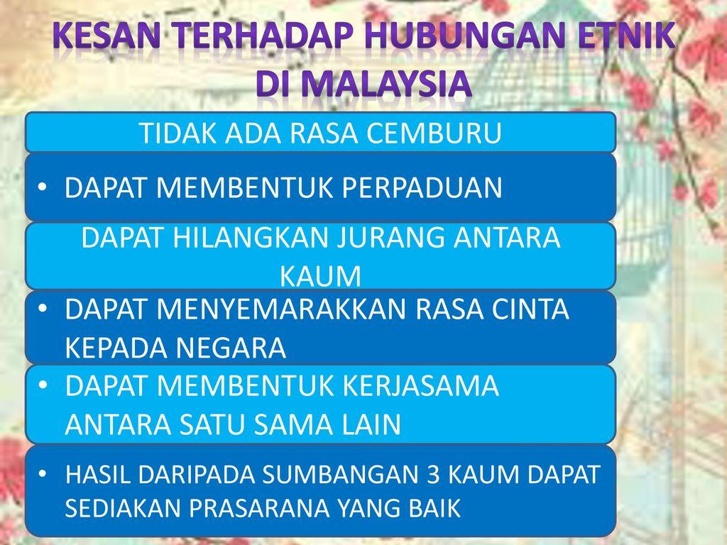 Pensyarah Cik Noor Hasiah Sulaiman Unit K3 Ppt Download
