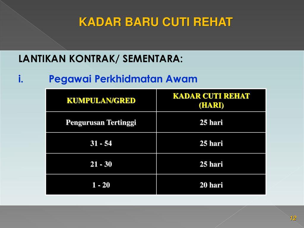 Taklimat Kadar Cuti Rehat Tahunan Dan Tawaran Opsyen Ppt Download