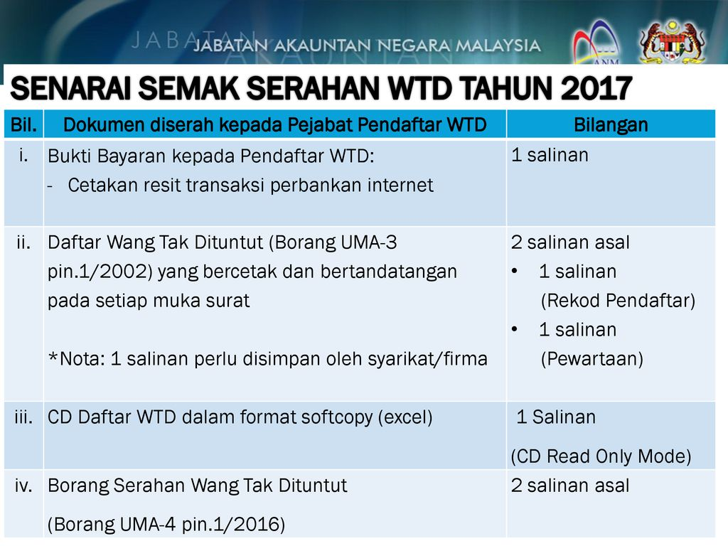 Serahan Wang Tak Dituntut Wtd Ppt Download