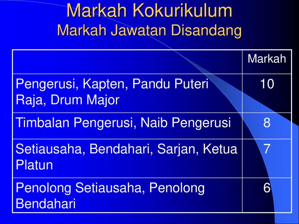 Markah Pelajar Yang Terlibat Dalam Aktiviti Kokurikulum Ppt Download