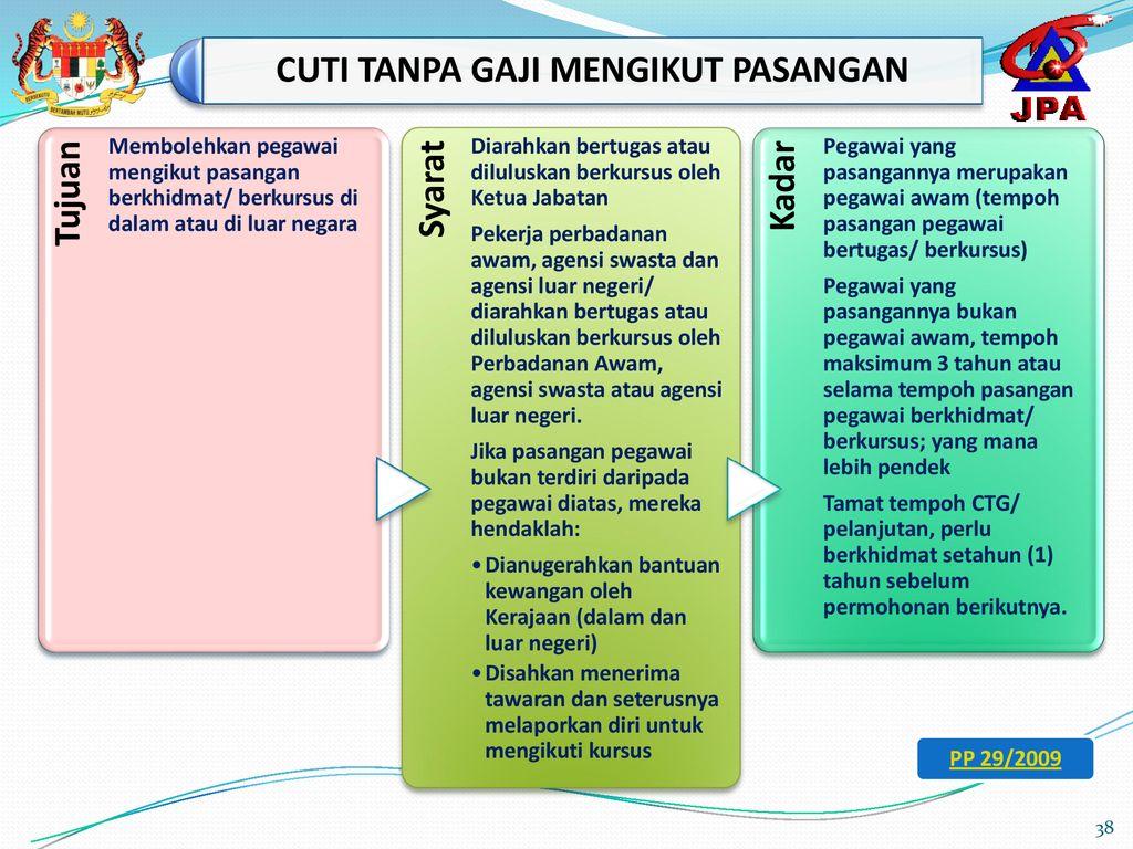 Perintah Am Bab C Jabatan Perkhidmatan Awam Malaysia Ppt Download