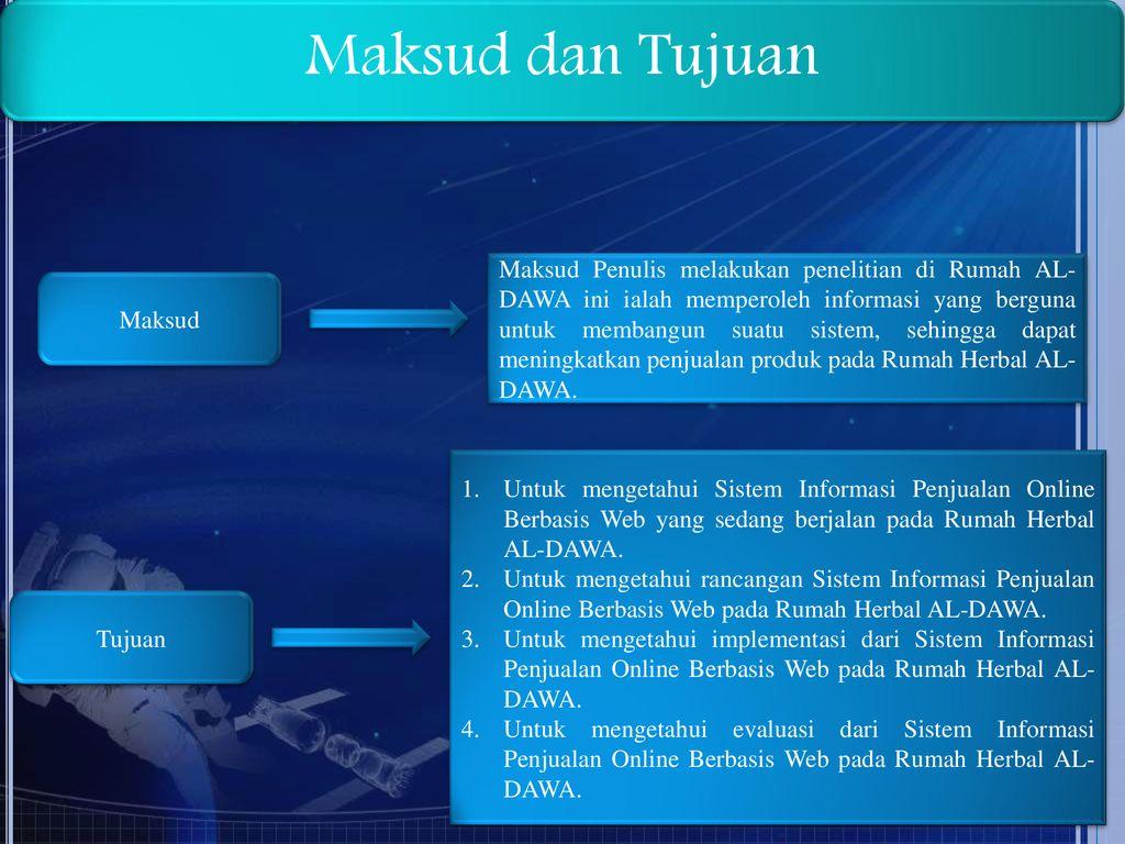 Mengenal Jakarta Futures Exchange (JFX Jafets Colt)
