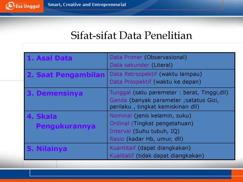 Data Primer Dan Sekunder Ppt Download