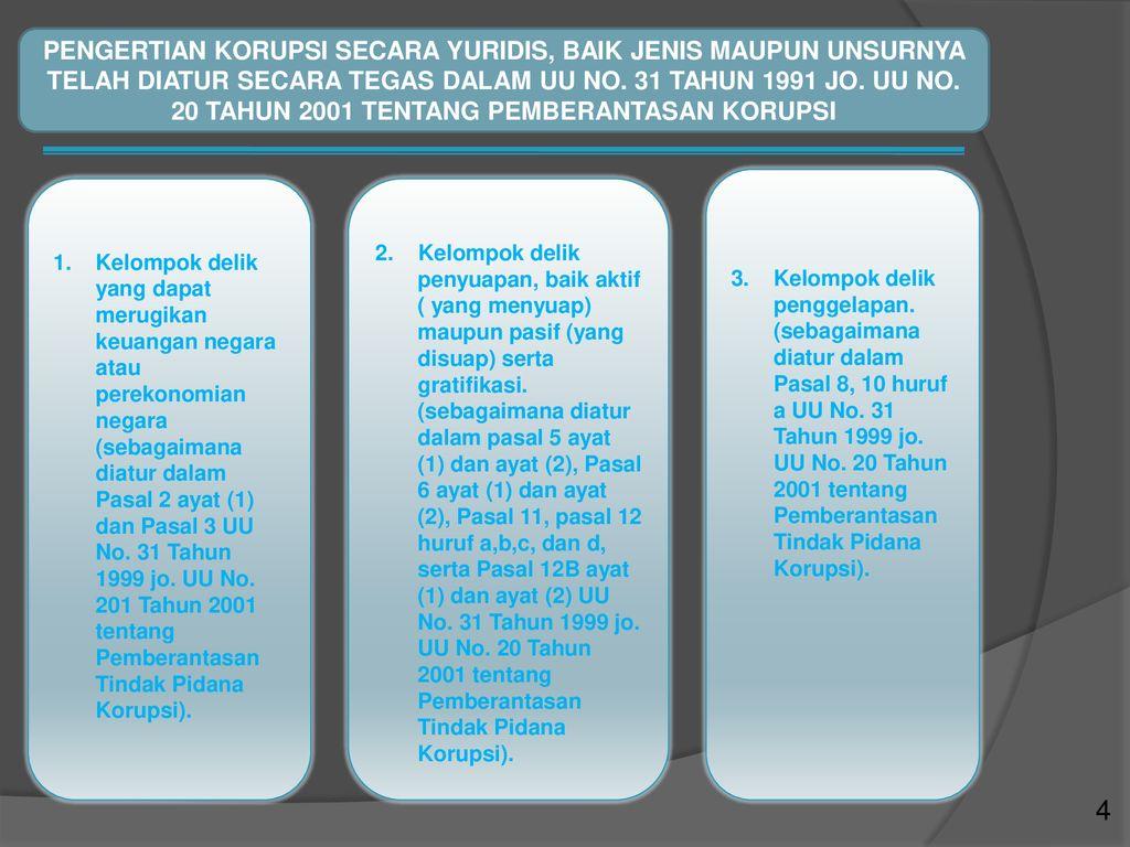 Potensi Tindak Pidana Korupsi Dalam Pengadaan Barang Dan Jasa Ppt Download