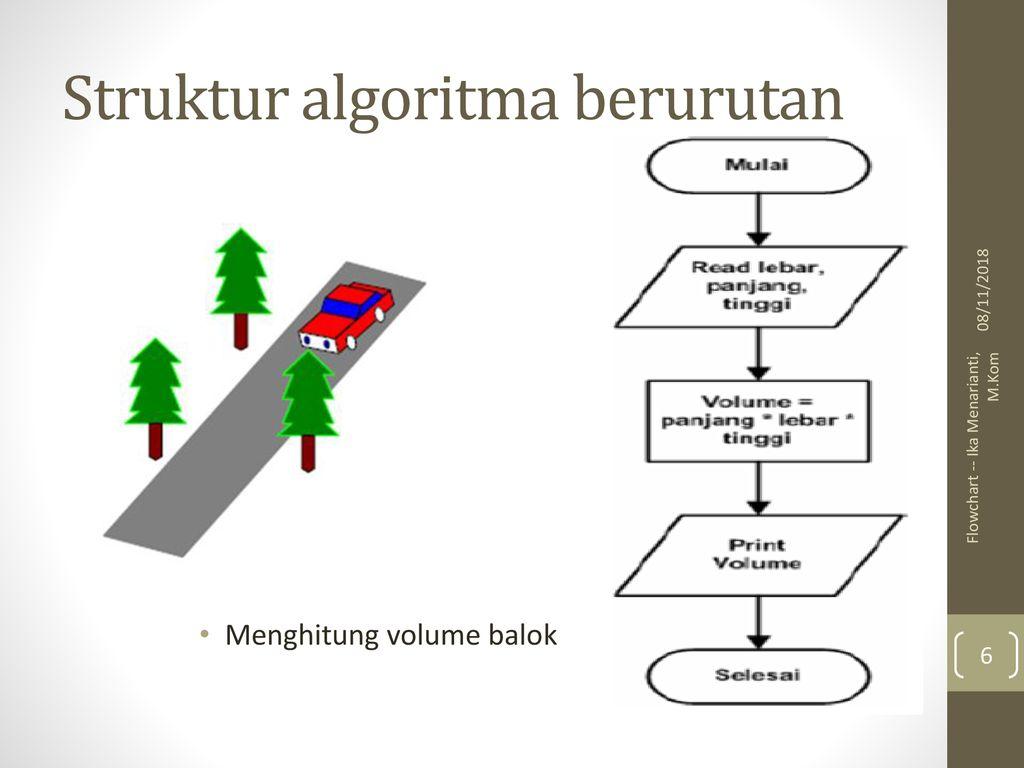 Algoritma Pemrograman I Ppt Download