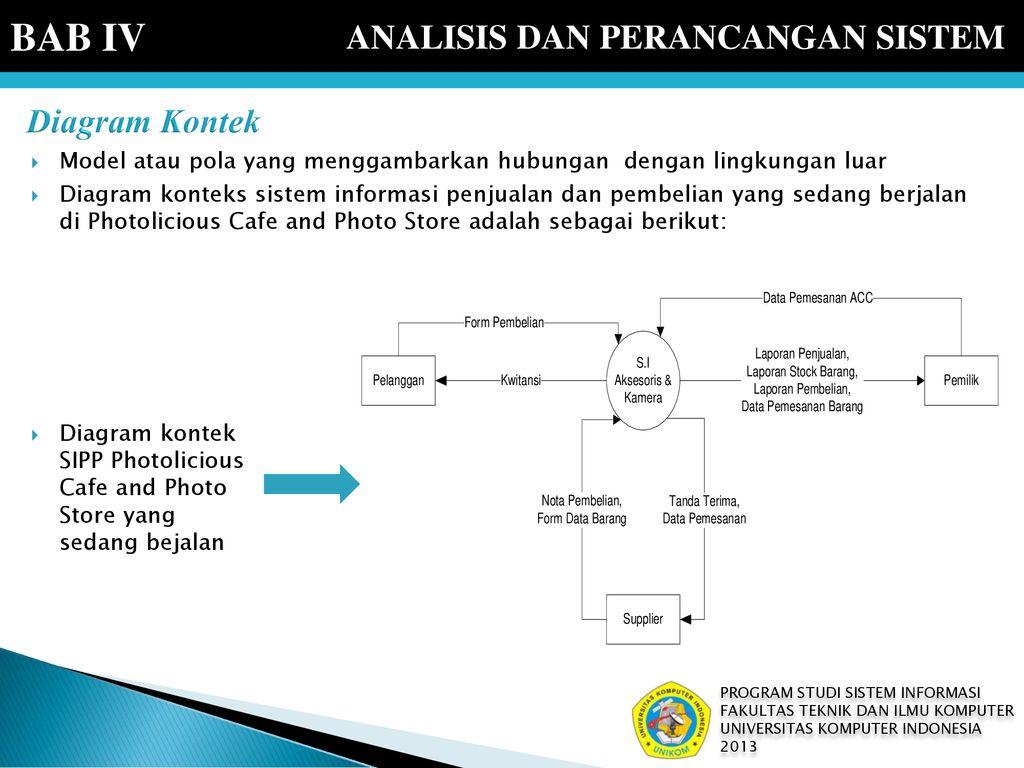 Sidang Skripsi Kusnandi Program Studi Sistem Informasi Ppt