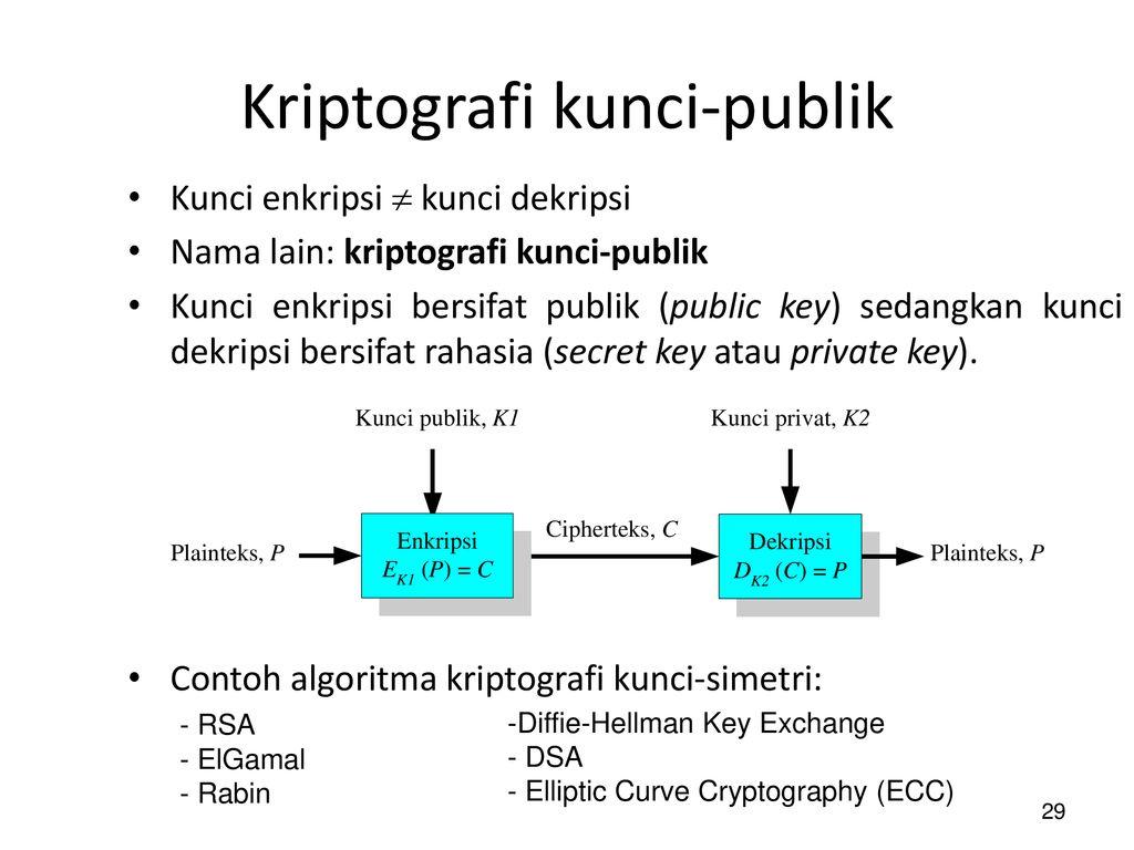 Pengenalan Kriptografi Dan Steganografi Untuk Keamanan Informasi