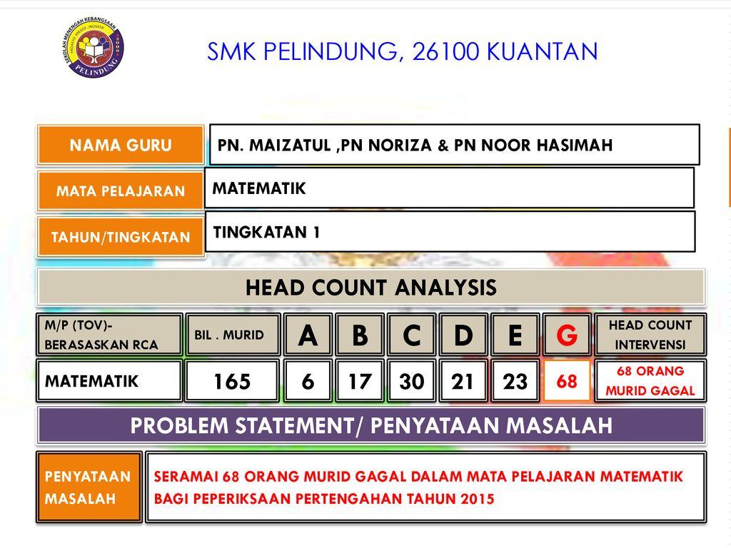 Rca Pill Matematik Tingkatan 1 Ppt Download