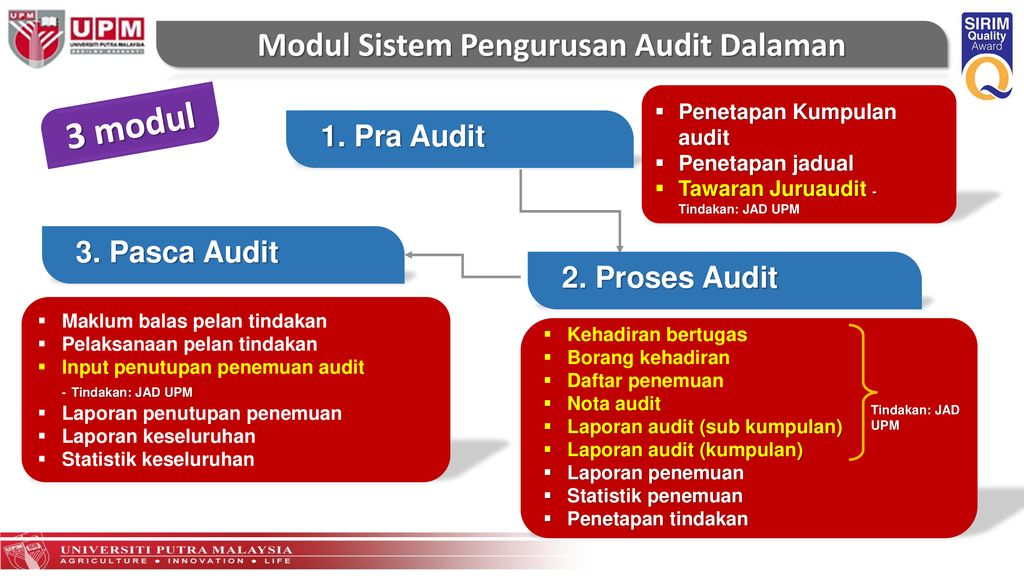 Contoh Borang Audit Dalaman