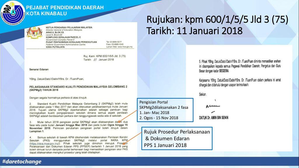 Pejabat Pendidikan Daerah Kota Kinabalu Ppt Download
