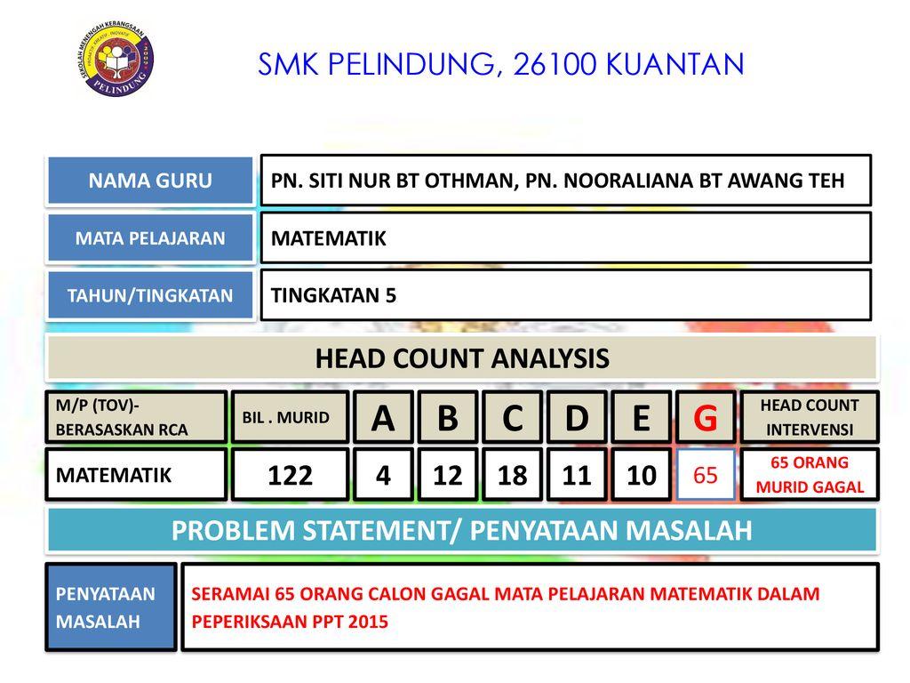 Post Mortem Ppt Matematik Tambahan Tingkatan 5 Analisis Rca Pill