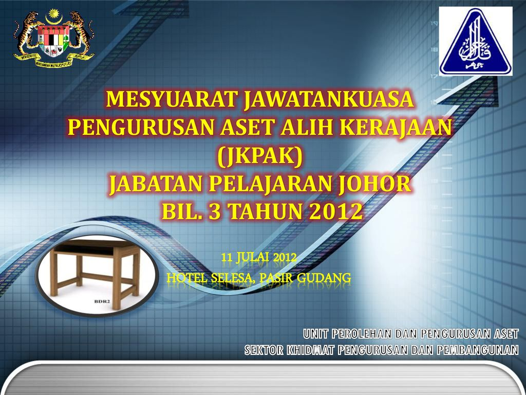 Mesyuarat Jawatankuasa Pengurusan Aset Alih Kerajaan Jkpak Ppt Download
