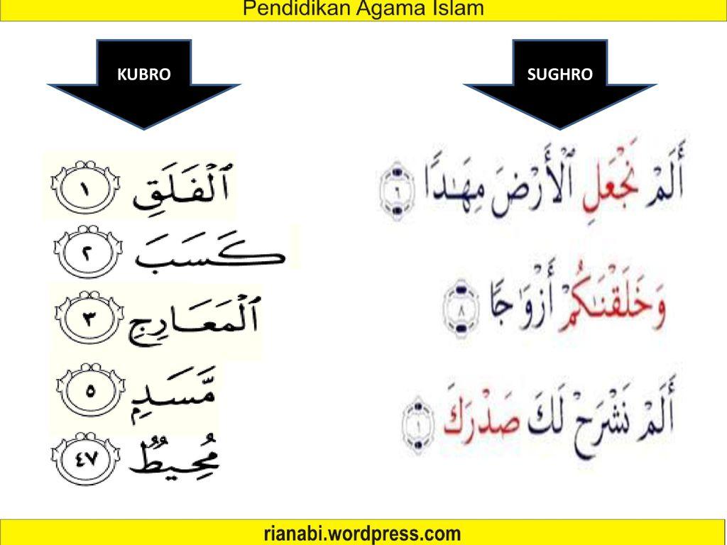 Contoh Qalqalah Kubra 10 Blog Pendidikan