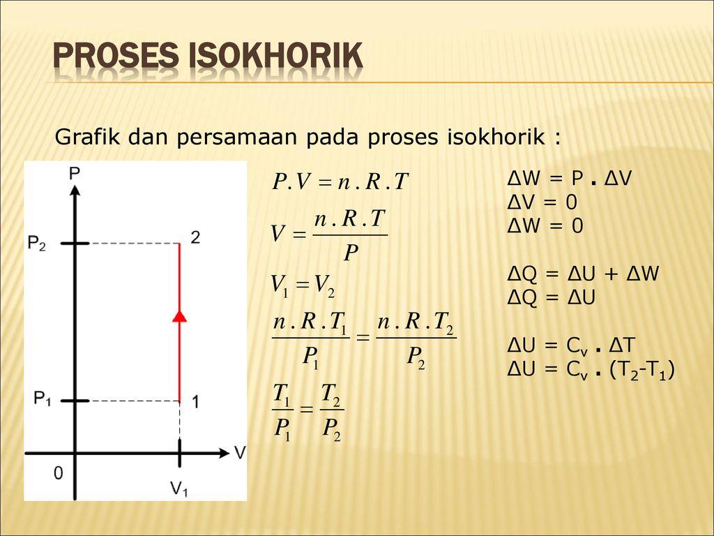 Termodinamika Fisika Politeknik Universitas Andalas Ppt Download