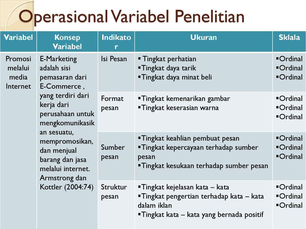 Analisis Promosi Melalui Media Internet Pada Toko Variasi 53 Bandung Ppt Download