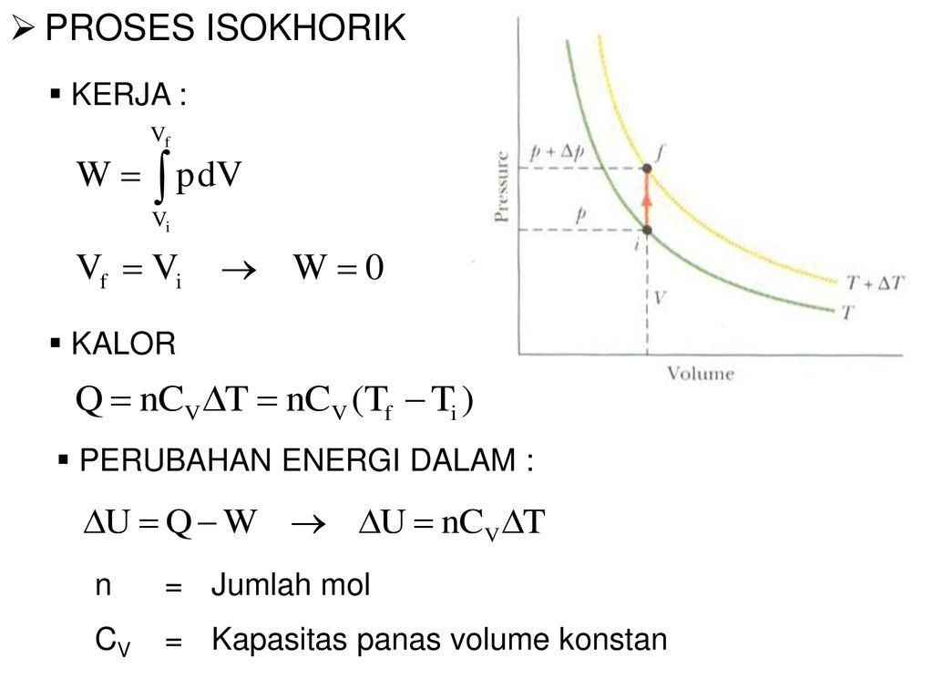 Termodinamika Proses Proses Termodinamika Proses Isobarik 1 Ppt Download