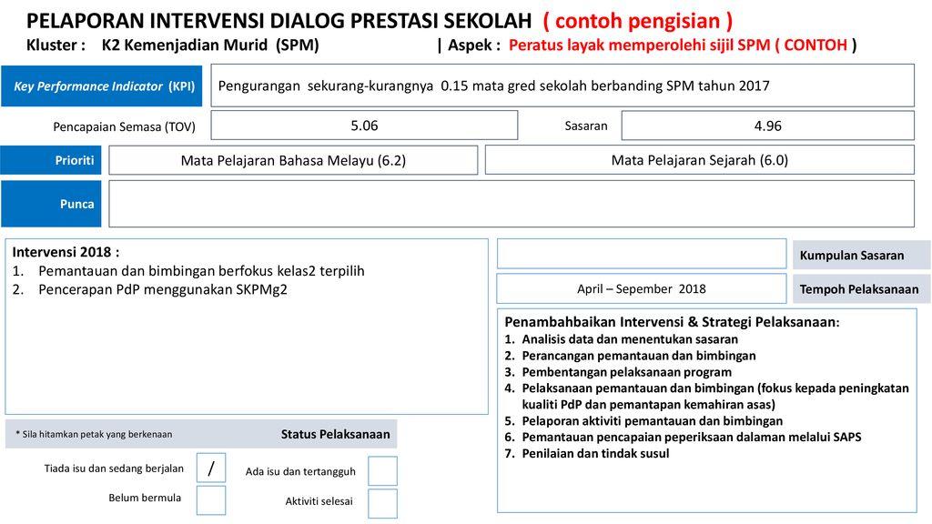 Pejabat Pendidikan Daerah Johor Bahru Ppt Download