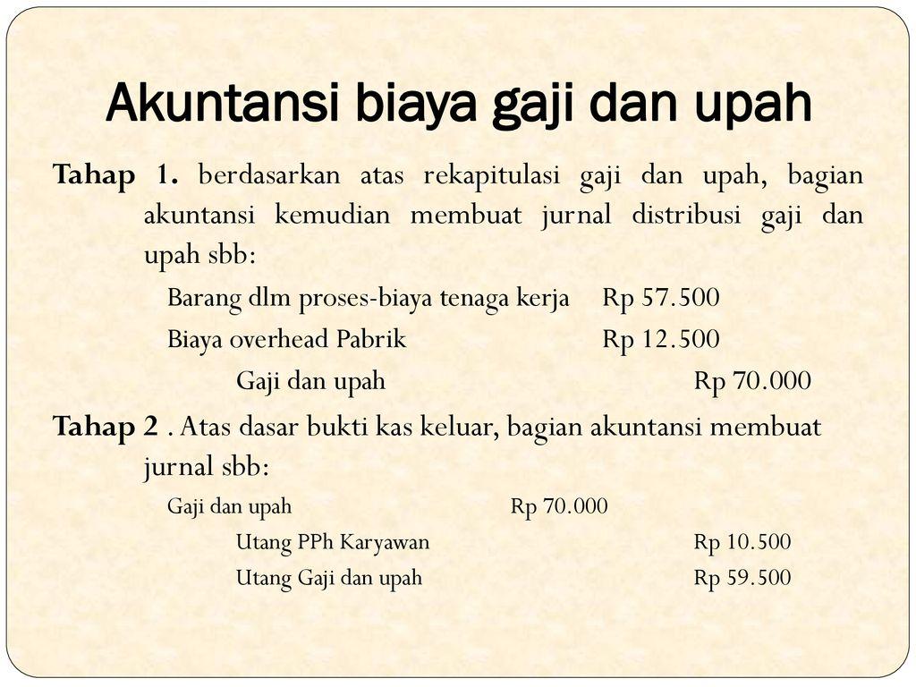 Biaya Tenaga Kerja Akuntansi Biaya Surisman Se M Ak Ppt Download