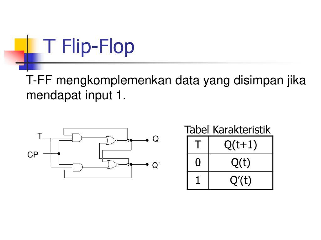 Rangkaian Logika Sekuensial Synchronous Ppt Download