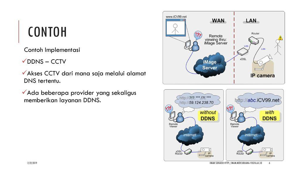 Kasus DDNS Dynamic Domain Name Server - ppt download