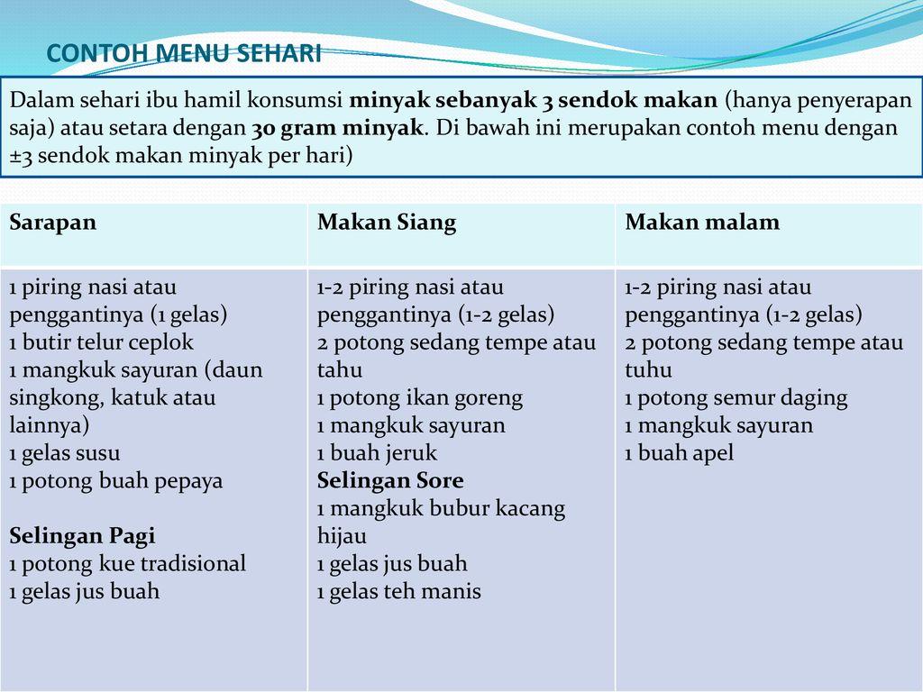 Gizi Seimbang Untuk Ibu Hamil Menyusui Ppt Download