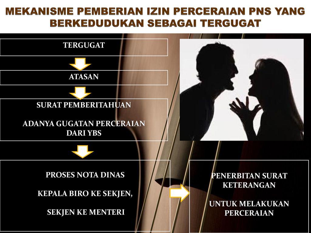 Perkawinan Dan Perceraian Pegawai Negeri Sipil Ppt Download