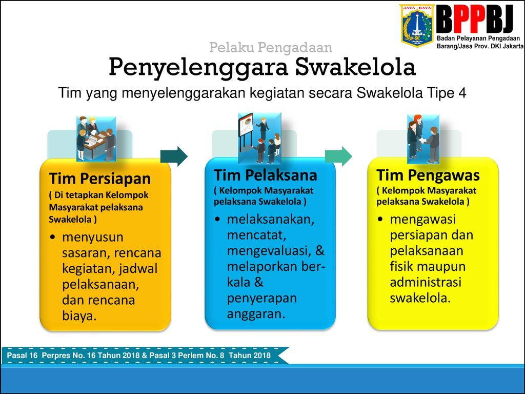 Badan Pelayanan Pengadaan Barangjasa Provinsi Dki Jakarta