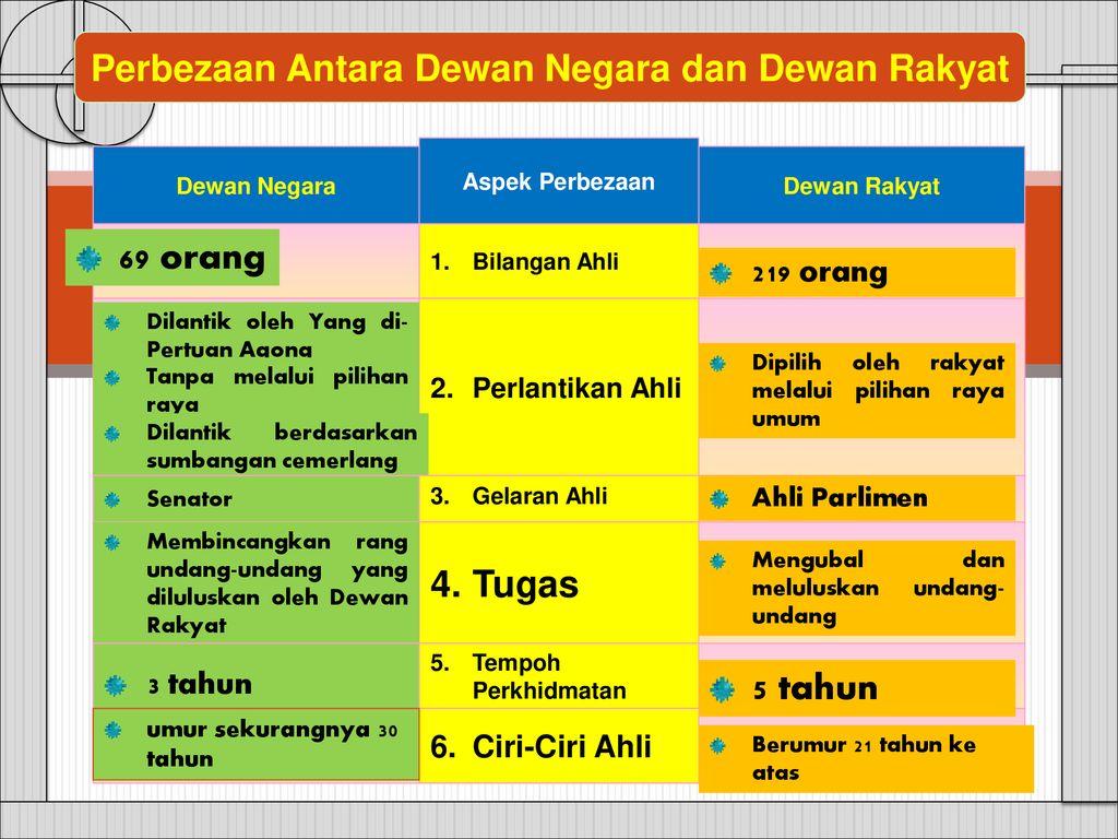 Anita Paramasvaran Smk Seri Mutiara Cheras Kuala Lumpur Ppt Download