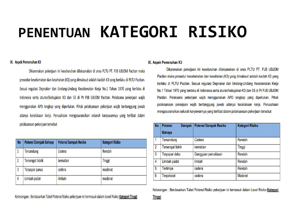 Contractor Safety Management System Ppt Download