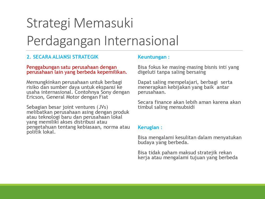 Strategi-Strategi Perdagangan Bagi Kepentingan Pembangungan