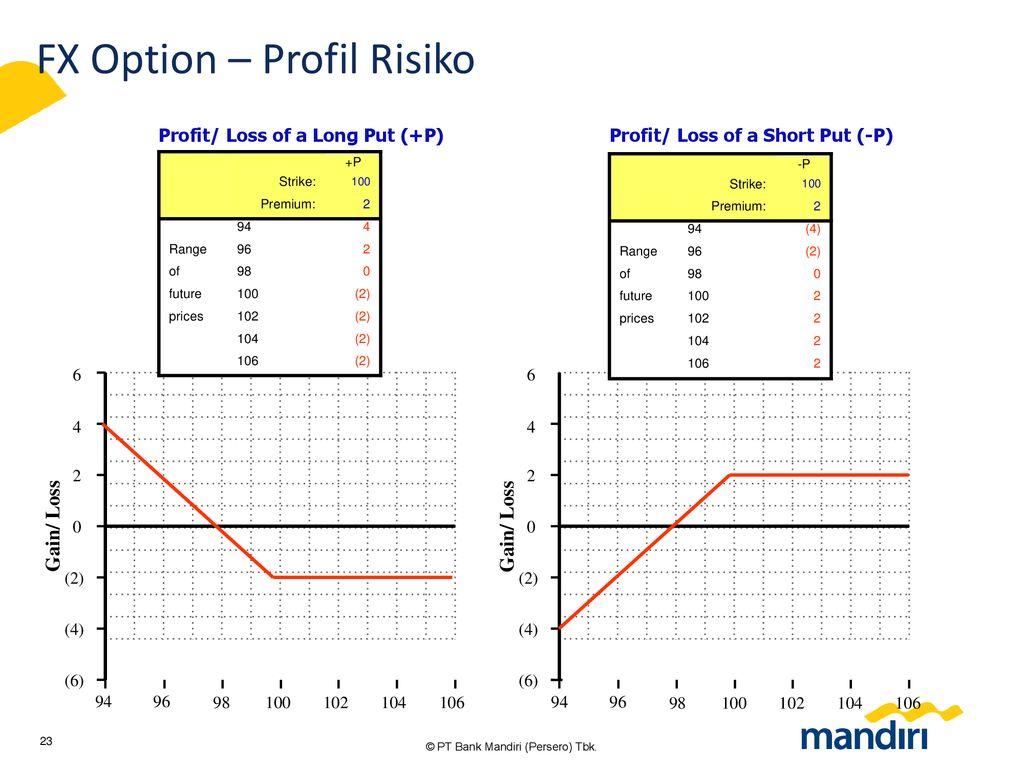 risiko pin transaksi opsi cara profit konsisten di binomo