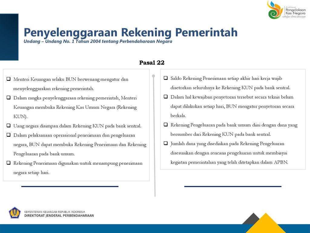 Kementerian Perdagangan Ri 11 Juli Ppt Download
