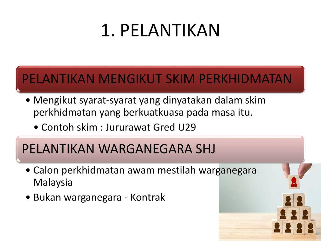Peraturan Peraturan Pegawai Awam Pelantikan Kenaikan Pangkat Dan Penamatan Perkhidmatan Berkuatkuasa Pada 1 Januari 2012 Nur Fadzliana Binti Hasan Ppt Download