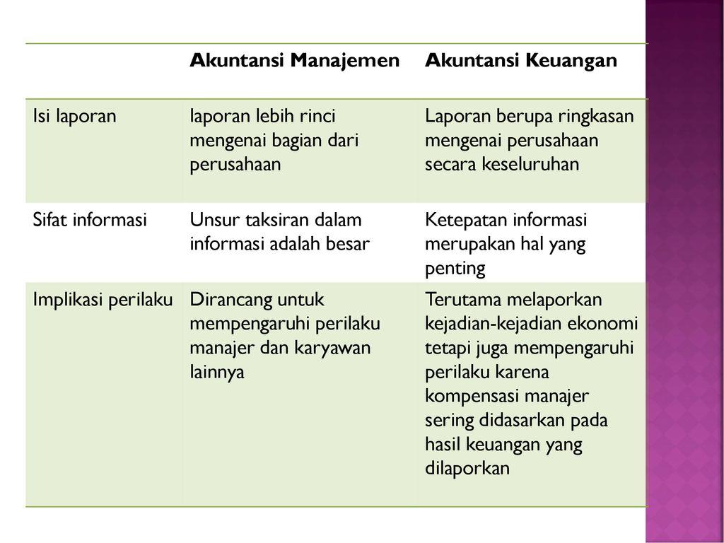 Pertemuan 1 Akt Manajemen Dan Akuntansi Keuangan Ppt Download