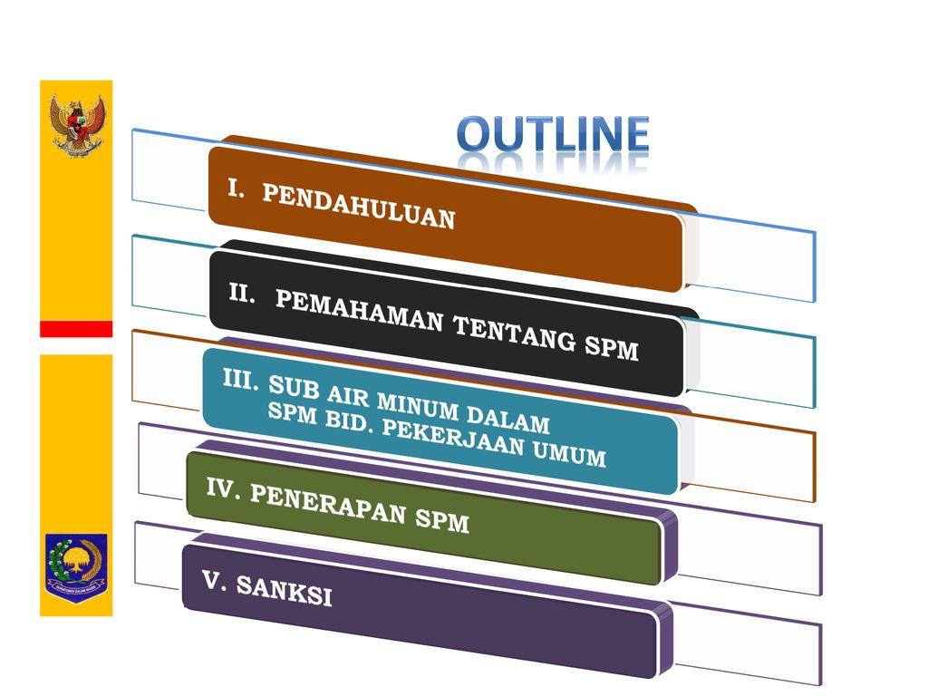 Dalam Rangka Penerapan Standar Pelayanan Minimal Bidang Pekerjaan Umum Ppt Download