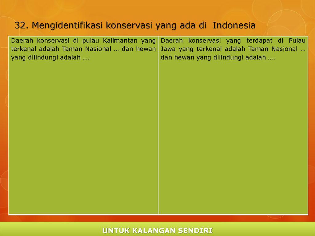 SEBARAN MATERI GEOGRAFI UNBK 2020 MGMP GEOGRAFI JAKARTA